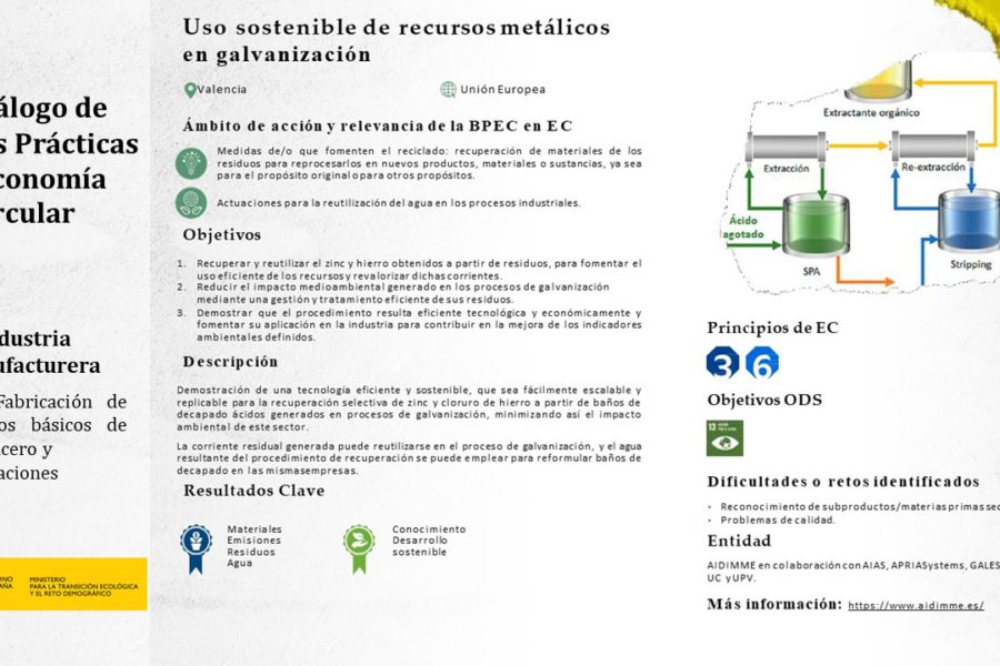 LIFE-2-ACID in the I Circular Economy Best Practices Catalogue (BPEC )